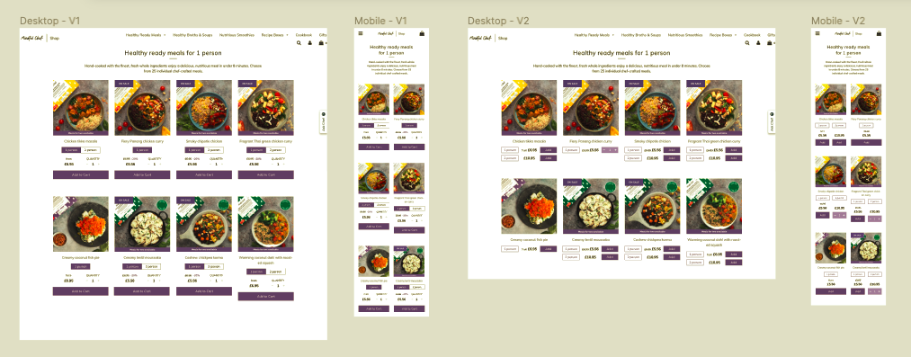 Mindful Chef Frozen Meal Case Study